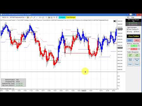 Algorithmic Trading, Ninjatrader Strategy Crude Oil, Blue Wave Trading