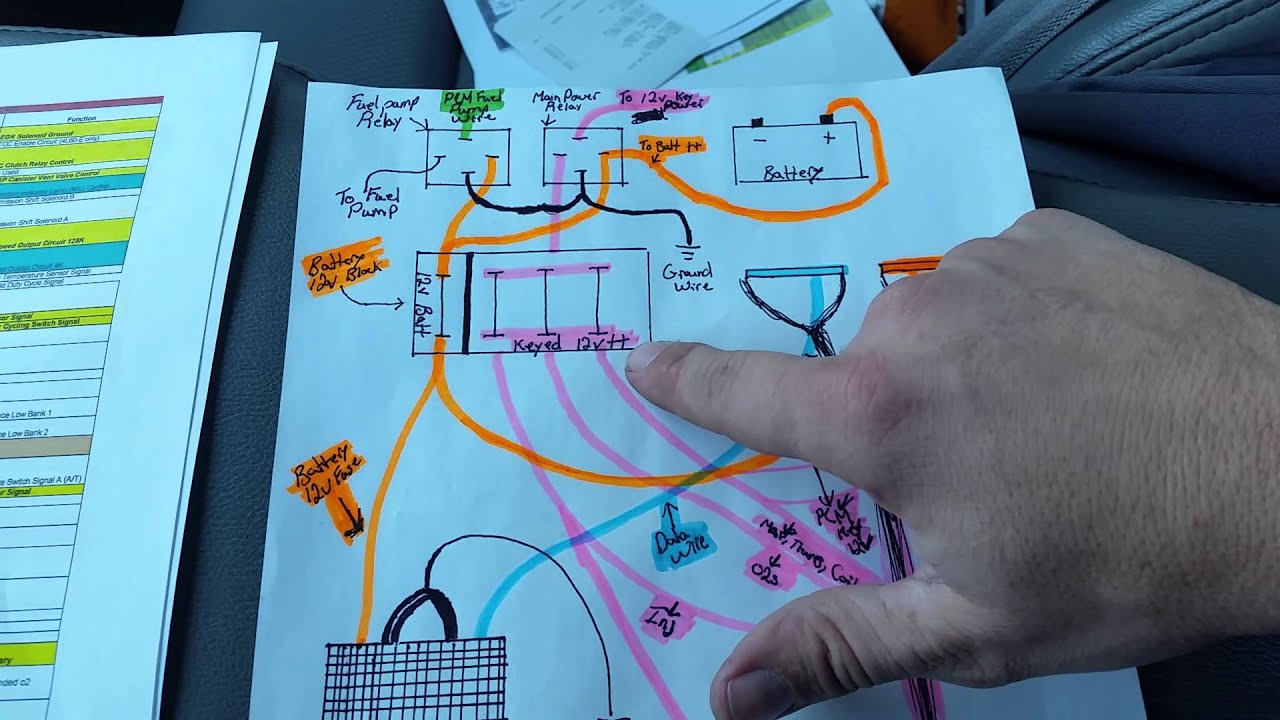 ls1 diy wiring harness kit wiring diagram todaysd i y 3 4 wire harness for ls swap 99 02 dbc youtube ls1 engine swap wiring