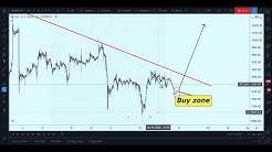 ☆ BTC / USD — Bitcoin Trading 18 June ☆