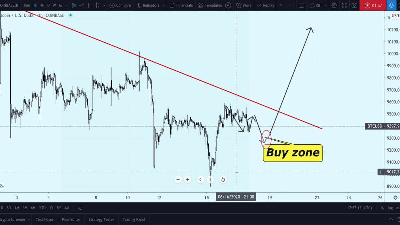 Binary options vs forex spot trading profitability