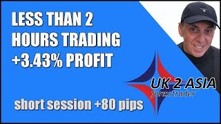 Less than 2 hours trading +3.43% profit - How to trade forex
