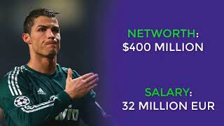 Cristiano Ronaldo Income, House, Cars, Luxurious Lifestyle & Net Worth