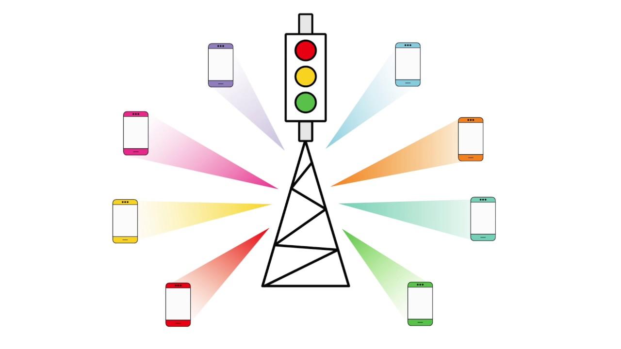 5G Technologies: Beamforming Explained