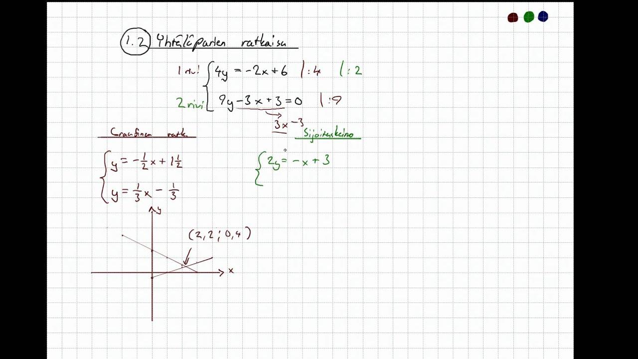 Yo Matematiikka Lyhyt
