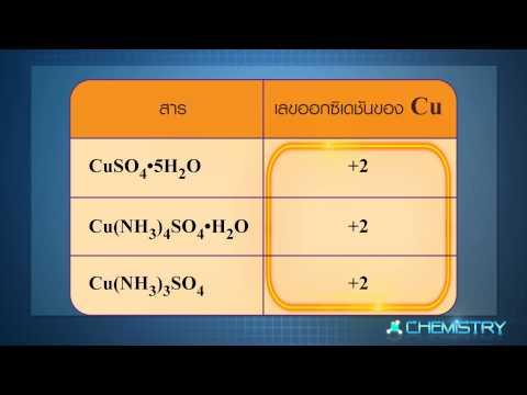 วิชาเคมี - สารประกอบเชิงซ้อน