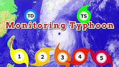 Monitoring Typhoon: Bagyong Urduja