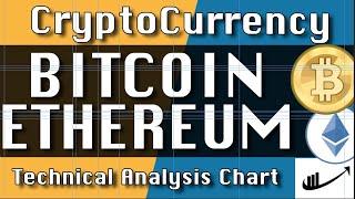 BITCOIN : ETHEREUM : Jun-2 : Update Technical Analysis Chart