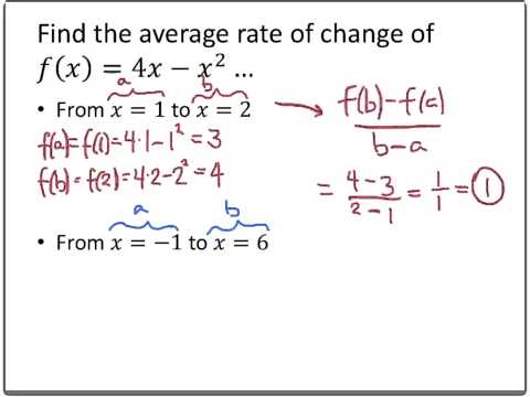 College Algebra Brainstorming: Average Rate Of Change