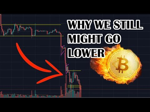 Time to buy BITCOIN? COINBASE adds 4 new cryptos! Cryptocurrency News and shorting Bitcoin