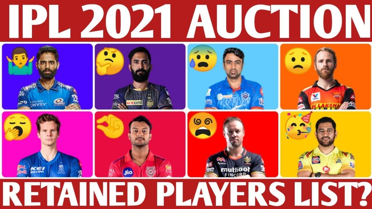 IPL 2021 NEW TEAM| IPL 2021 AUCTION | IPL LATEST NEWS ...