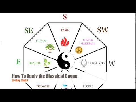 how to apply the classical feng shui bagua in 3 easy steps youtube. Black Bedroom Furniture Sets. Home Design Ideas