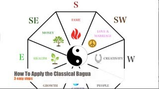 How To Apply the Classical Feng Shui Bagua in 3 Easy Steps