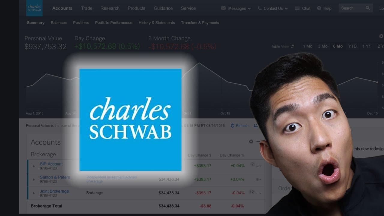 Analyst Ratings For Charles Schwab