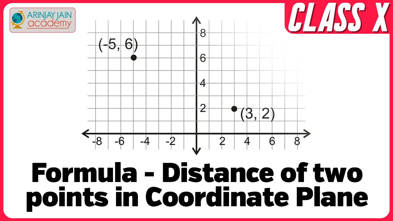 how to find distance in geometry