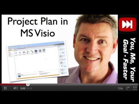 How To Use Microsoft Ms Visio For Project Planning And In Storming Mind Mapping