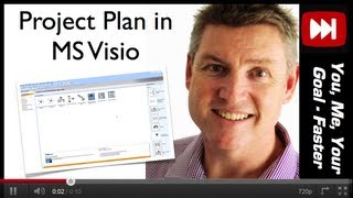 How to use Microsoft MS Visio for Project planning and Brain storming  / Mind Mapping