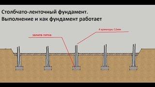 видео Всё что нужно знать про строительство свайного фундамента с ростверком