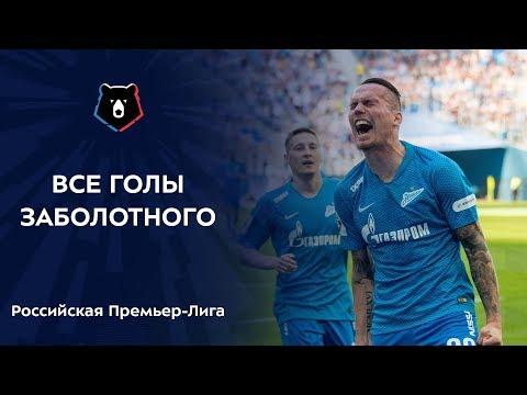Все голы Антона Заболотного в РПЛ