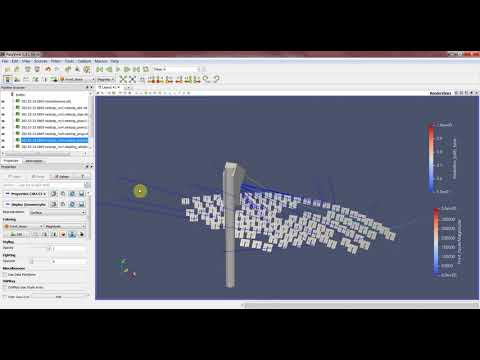 Themis solar field simulation and interaction with the solar receiver