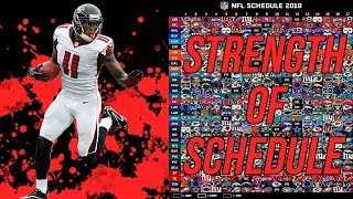 2019 Fantasy Football - Wide Receiver Strength of Schedule