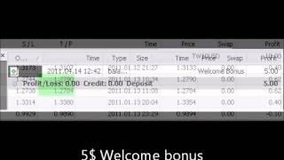 Free Forex/CFD no deposit trading bonus