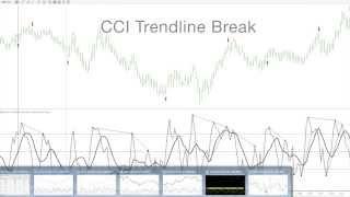 CCI Trend line Break - TradeStrat