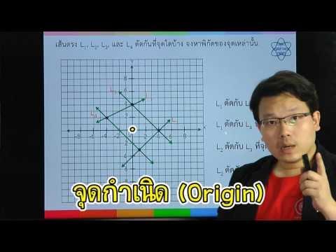 IPST Digital Maths : บทที่ 3 คู่อันดับและกราฟ ตอนที่ 2