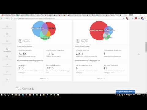 Keyword Research, Market Analysis, And Competitive Analysis (Nick Chou)