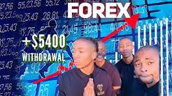 Forex | Secret to master Trading