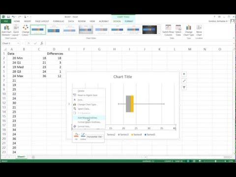 Creating A Boxplot Using Excel (Short Version)