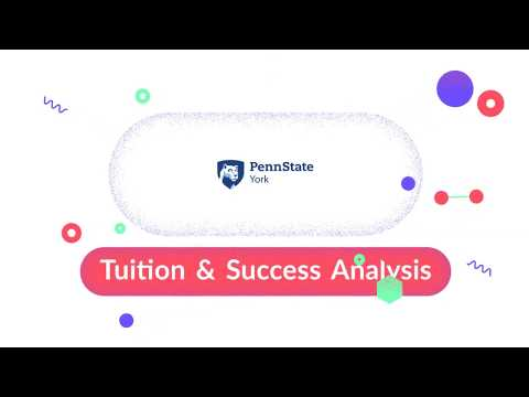 Pennsylvania State University Penn State York Tuition, Admissions, News & more