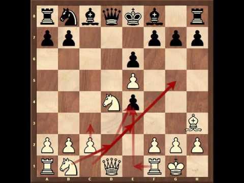 defensa paulsen ajedrez