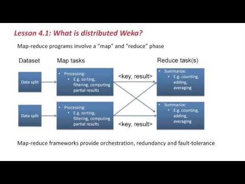 Advanced Data Mining with Weka (4.1: What is distributed Weka?)