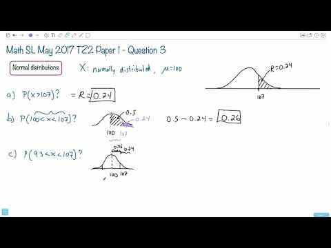 Question 3c IB Math SL May 2017 TZ2 Paper 1 Past IB
