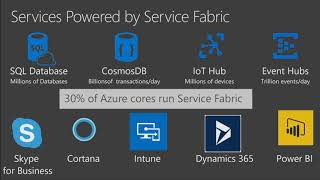 Orchestrating one million containers with Azure Service Fabric - BRK2190
