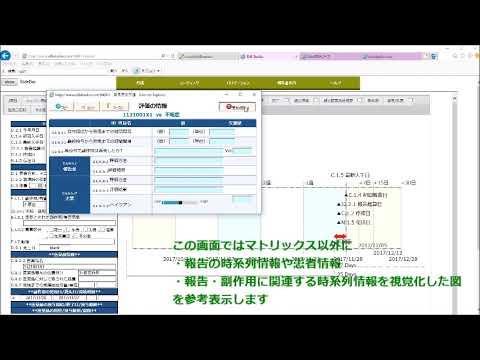 E2B Studioご紹介動画vol2Mtx 医薬品と副作用/有害事象のマトリックス
