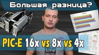 какая разница в играх между PCI-E 16x vs 8x vs 4x?