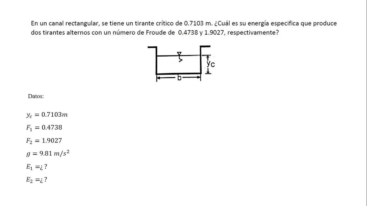 Tirante hidraulico formula