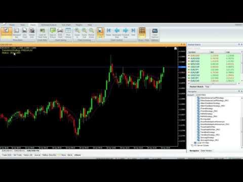 I Trend Strategy Pro - Vertex FX Indicator