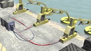 The Oscillo Drive | Promising Wave Energy Converter