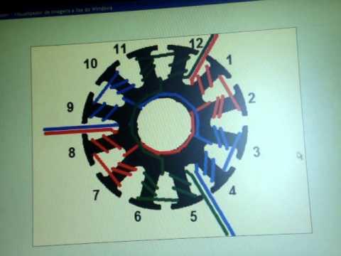 What Is A Brushless Motor >> Enrolar motor turnigy aeromodelo.mov - YouTube
