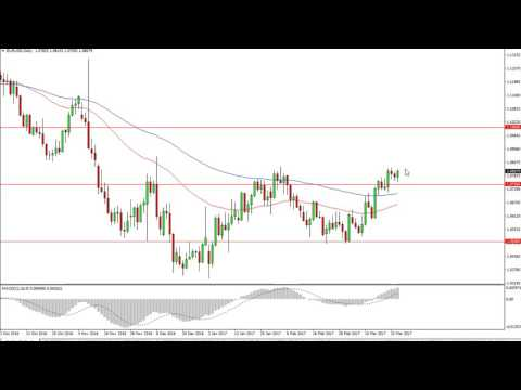 EUR/USD Technical Analysis for March 27 2017 by FXEmpire.com
