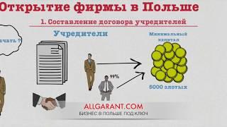 Как самостоятельно открыть фирму в Польше. Инструкция по применению.(, 2018-01-26T13:07:25.000Z)