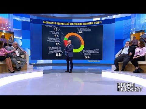 Расходы россиян. Время покажет.  29.05.2019