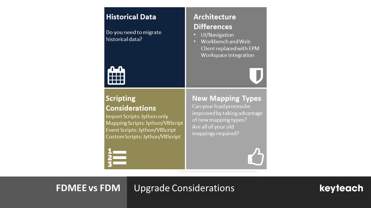 Comparing Hyperion FDM Classic with Oracle Hyperion FDMEE