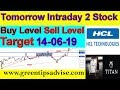 Intraday Trading Stock Tips For Tomorrow # Strong level In Hindi   14-06-19   daily profit tips