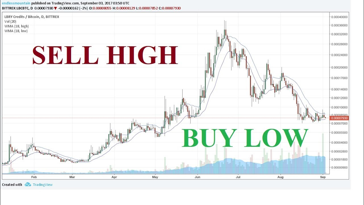 how to buy bitcoin low and sell high
