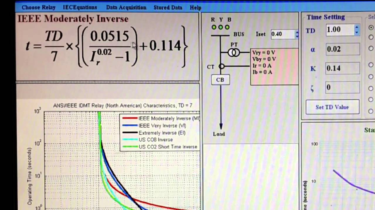 Overcurrent relay demo youtube asfbconference2016 Choice Image