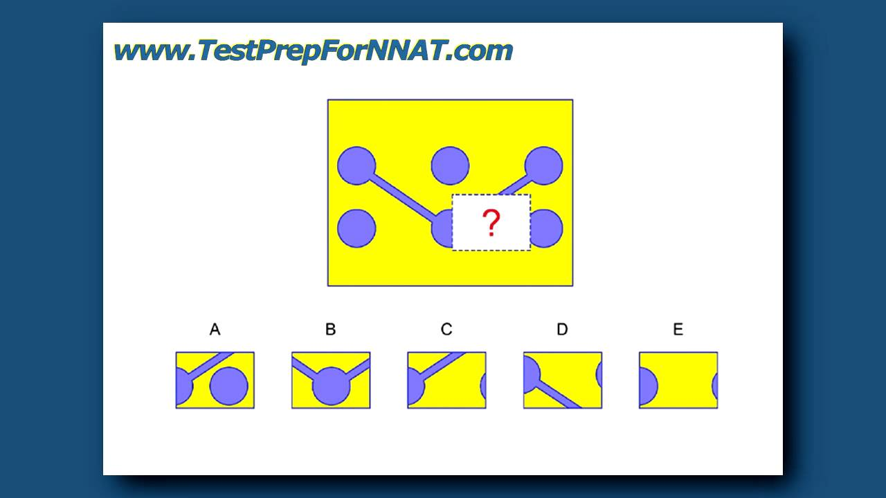 Test Prep for NNAT ® Test