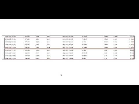 Как нужно правильно делать ставки в бинарных опционах